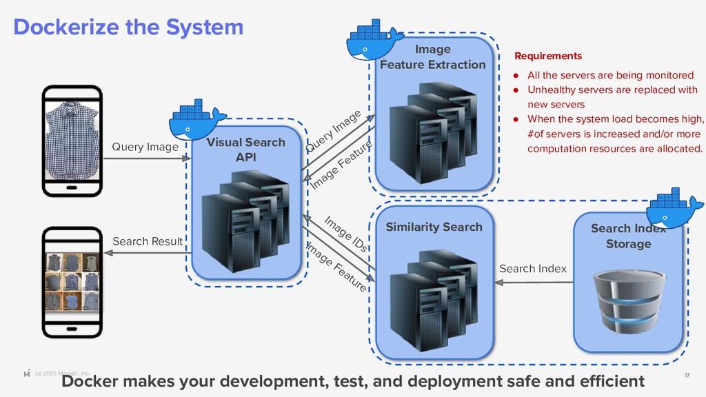 (c) 2020 Mercari, Inc. Dockerize the System 17 ...