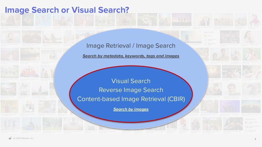 (c) 2020 Mercari, Inc. Image Search or Visual S...