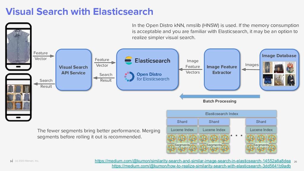 (c) 2020 Mercari, Inc. Visual Search with Elast...