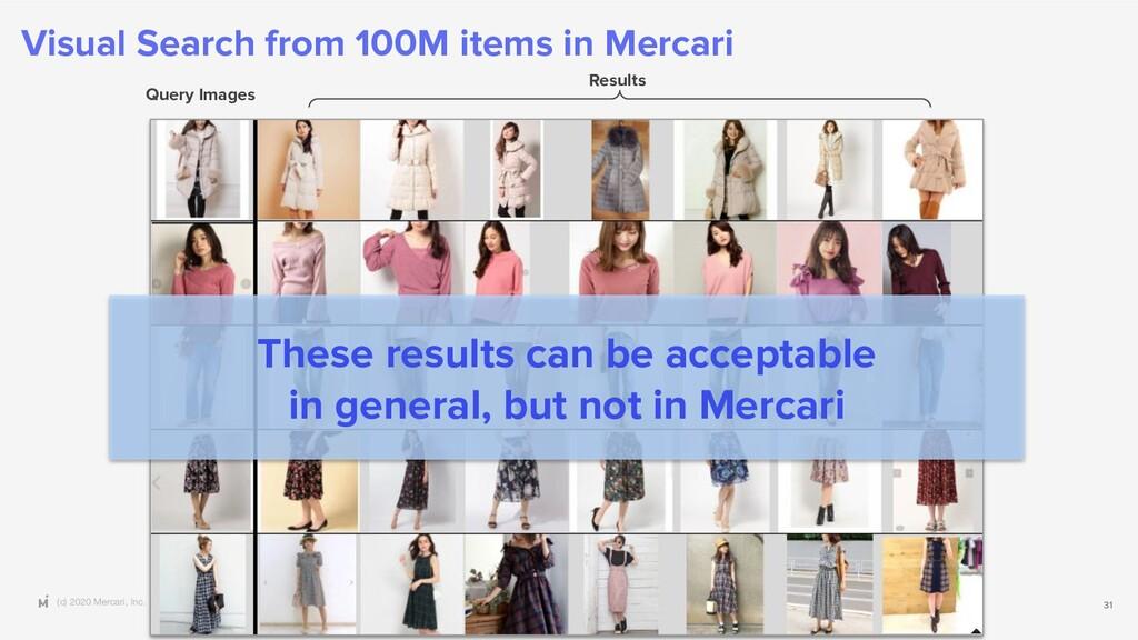 (c) 2020 Mercari, Inc. 31 Query Images Results ...