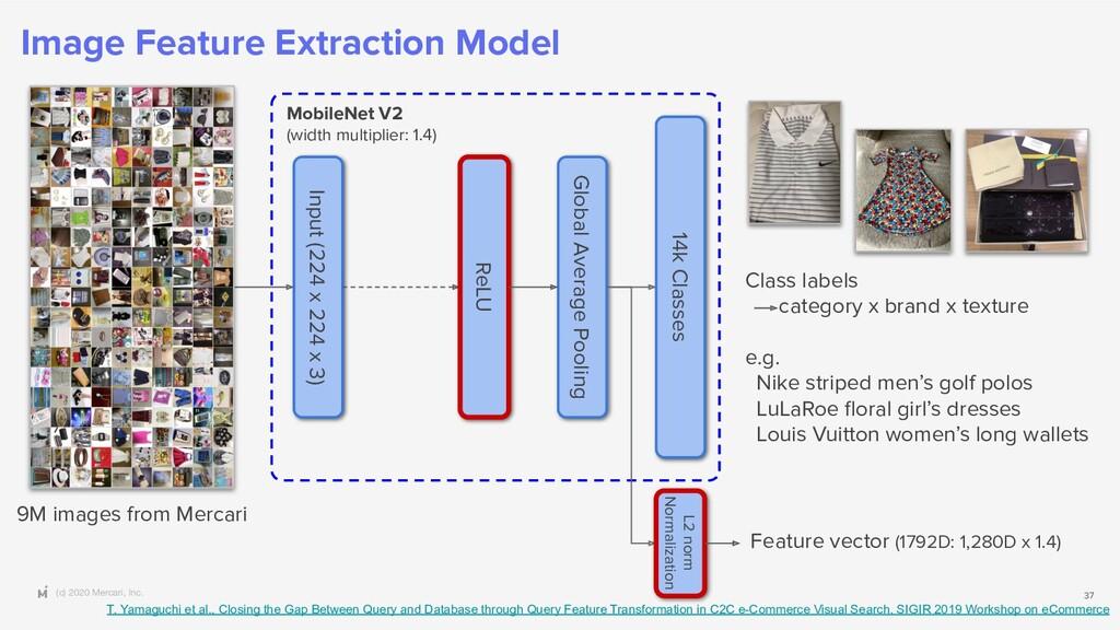 (c) 2020 Mercari, Inc. Image Feature Extraction...