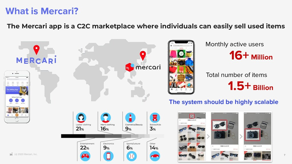 (c) 2020 Mercari, Inc. What is Mercari? 7 16+ M...