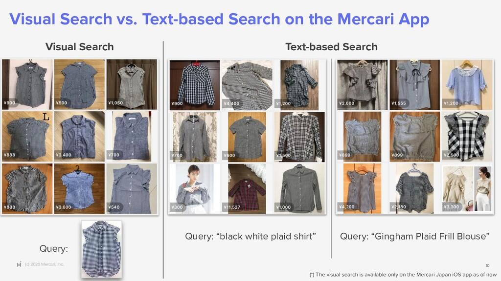 (c) 2020 Mercari, Inc. Visual Search vs. Text-b...