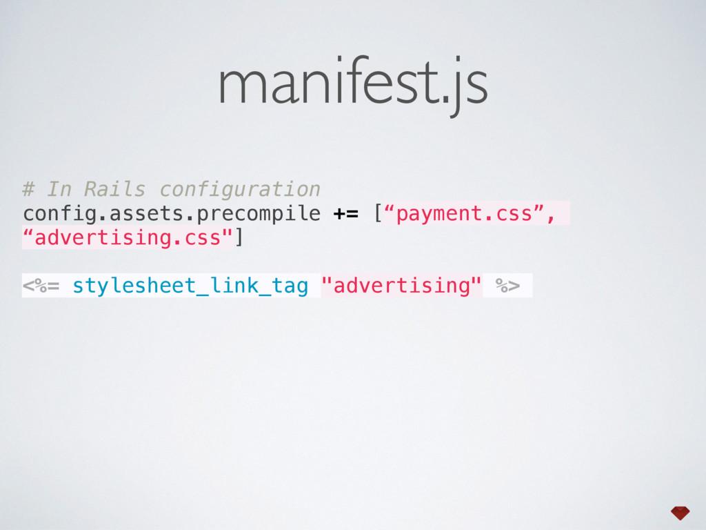 manifest.js # In Rails configuration config.as...