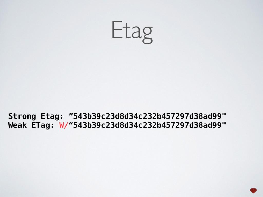 """Strong Etag: """"543b39c23d8d34c232b457297d38ad99""""..."""
