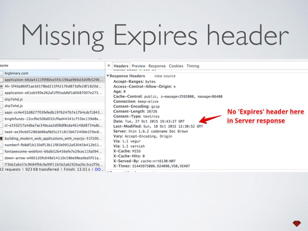 Missing Expires header
