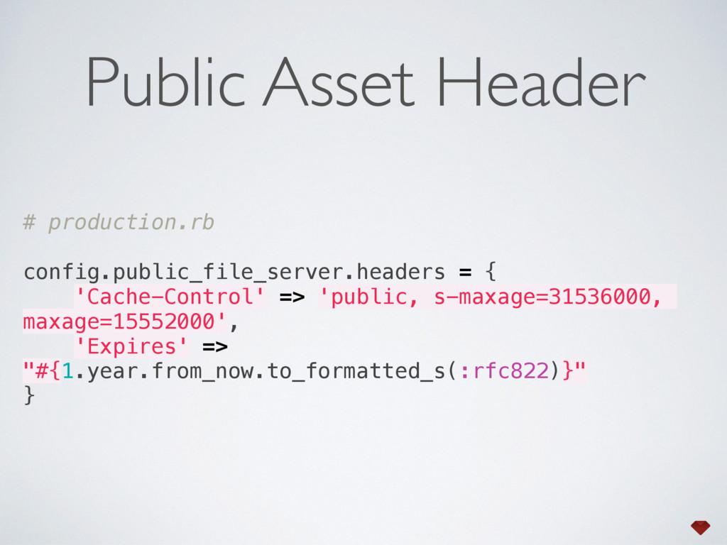 # production.rb  config.public_file_server.he...