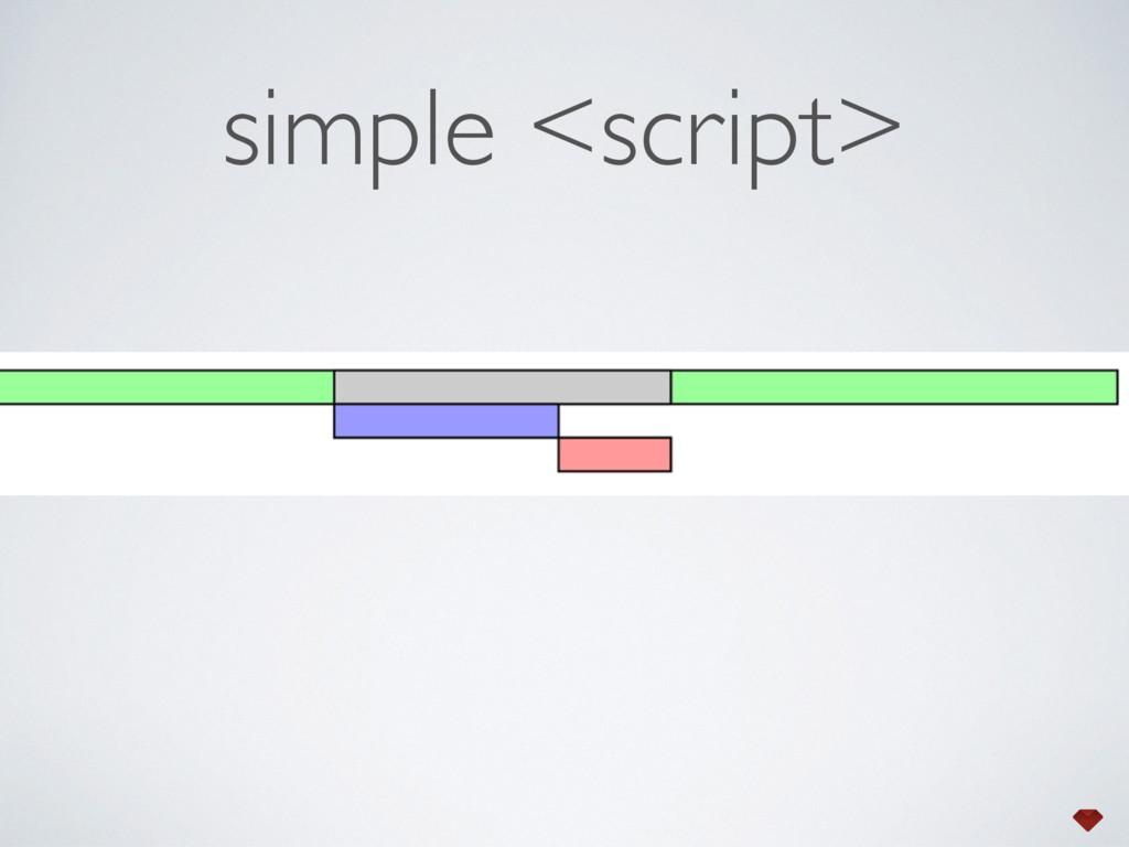 simple <script>