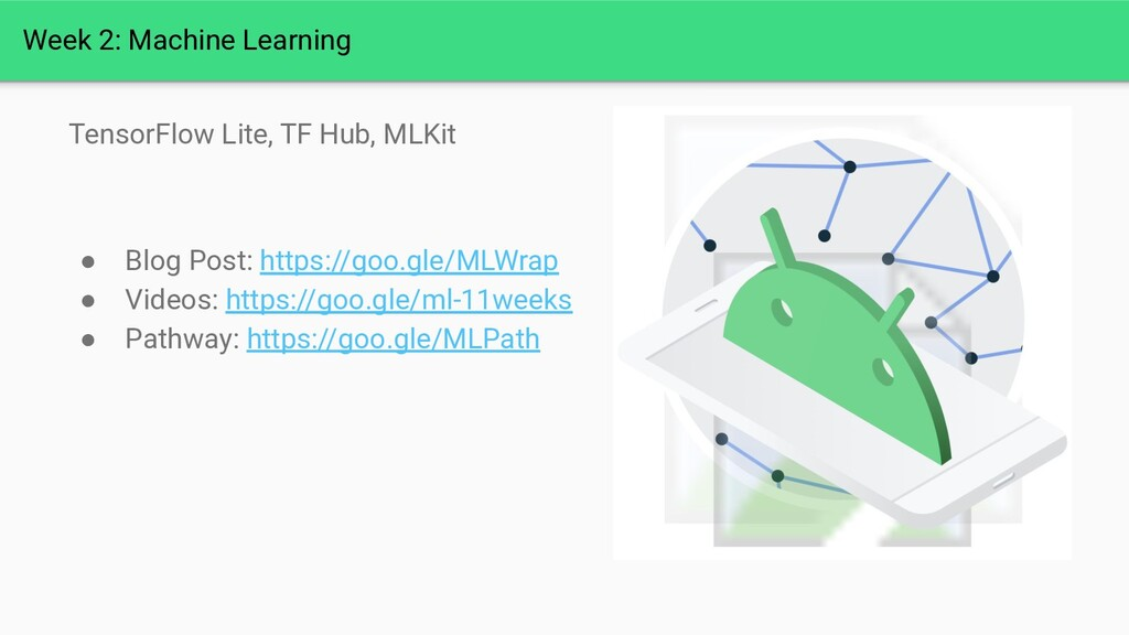 Week 2: Machine Learning TensorFlow Lite, TF Hu...