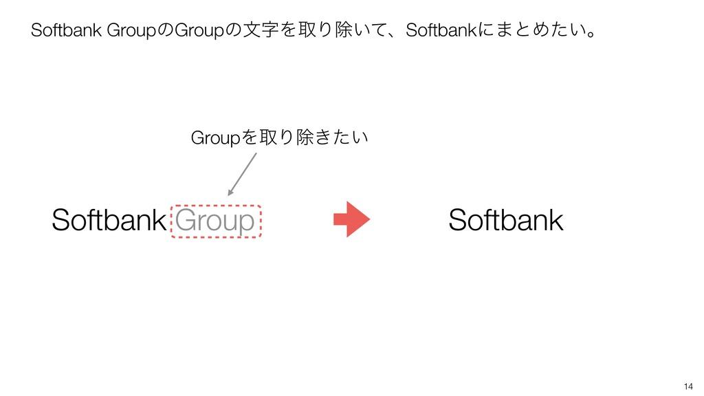 14 Softbank GroupͷGroupͷจΛऔΓআ͍ͯɺSoftbankʹ·ͱΊ͍ͨ...