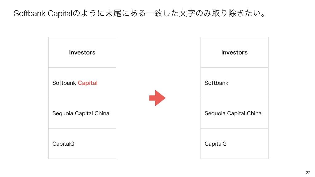 27 Softbank CapitalͷΑ͏ʹඌʹ͋ΔҰகͨ͠จͷΈऔΓআ͖͍ͨɻ *OW...