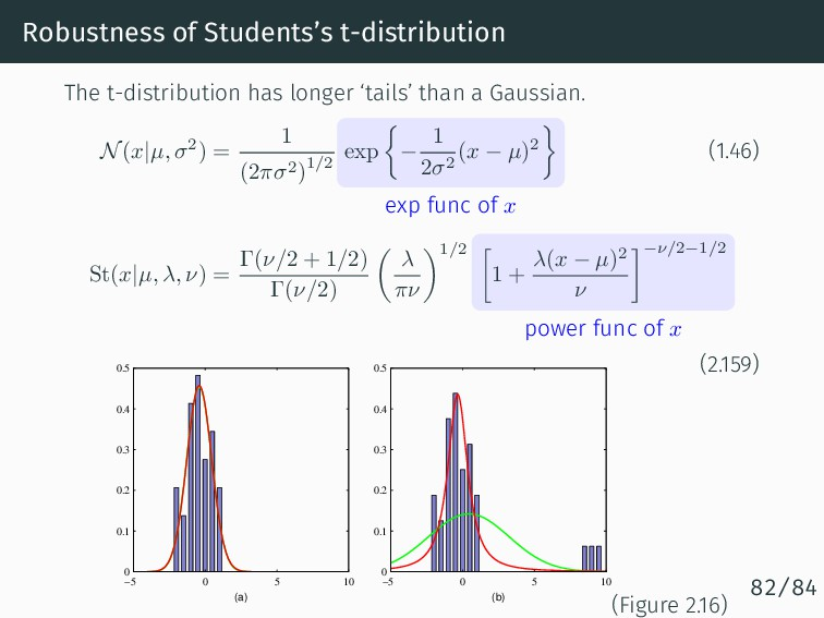 Robustness of Students's t-distribution The t-d...