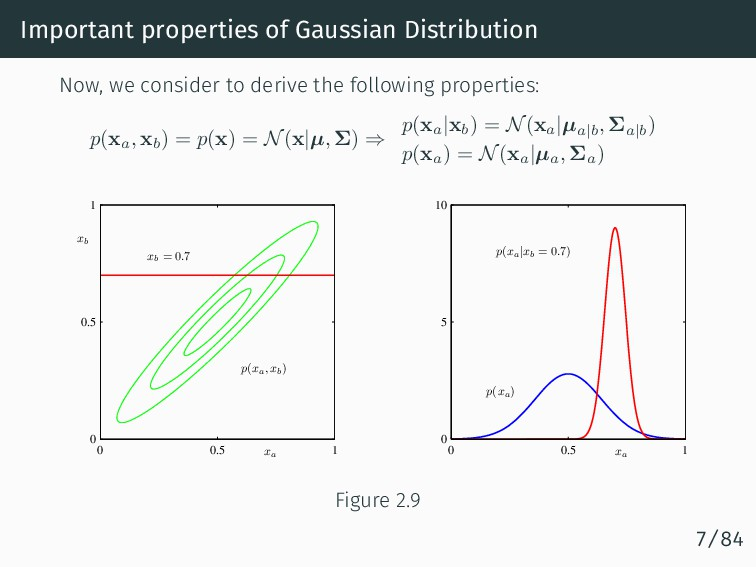 Important properties of Gaussian Distribution N...