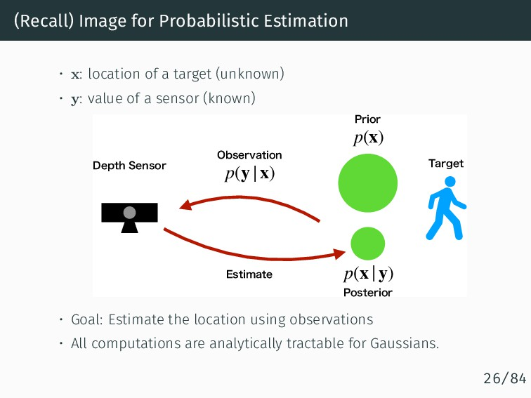 (Recall) Image for Probabilistic Estimation • x...