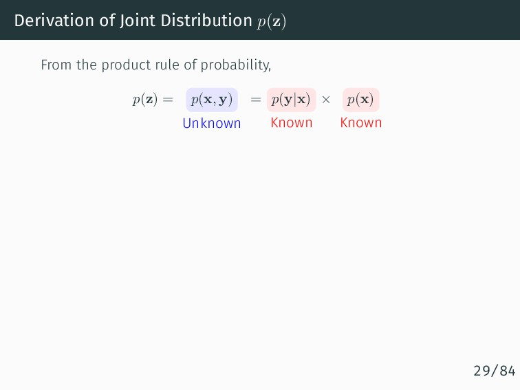 Derivation of Joint Distribution p(z) From the ...