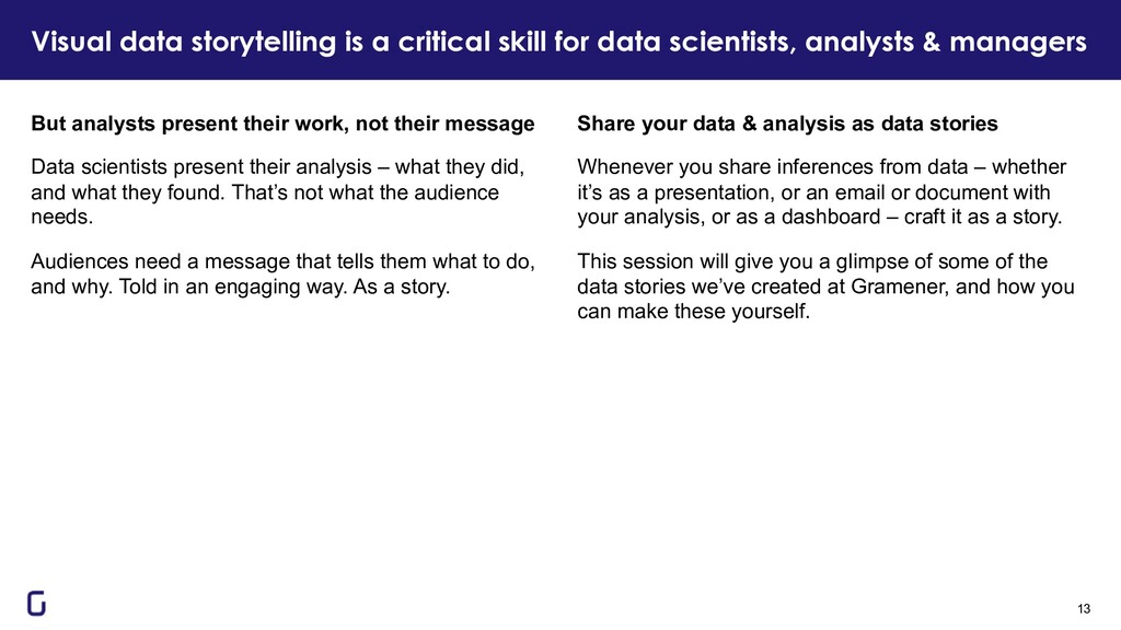 Visual data storytelling is a critical skill fo...
