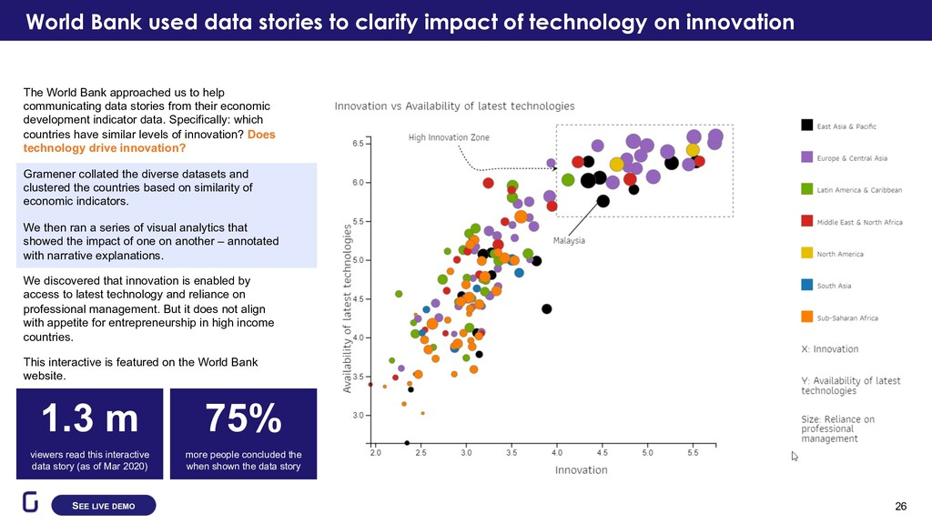 World Bank used data stories to clarify impact ...