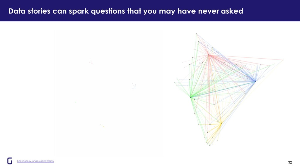 Data stories can spark questions that you may h...