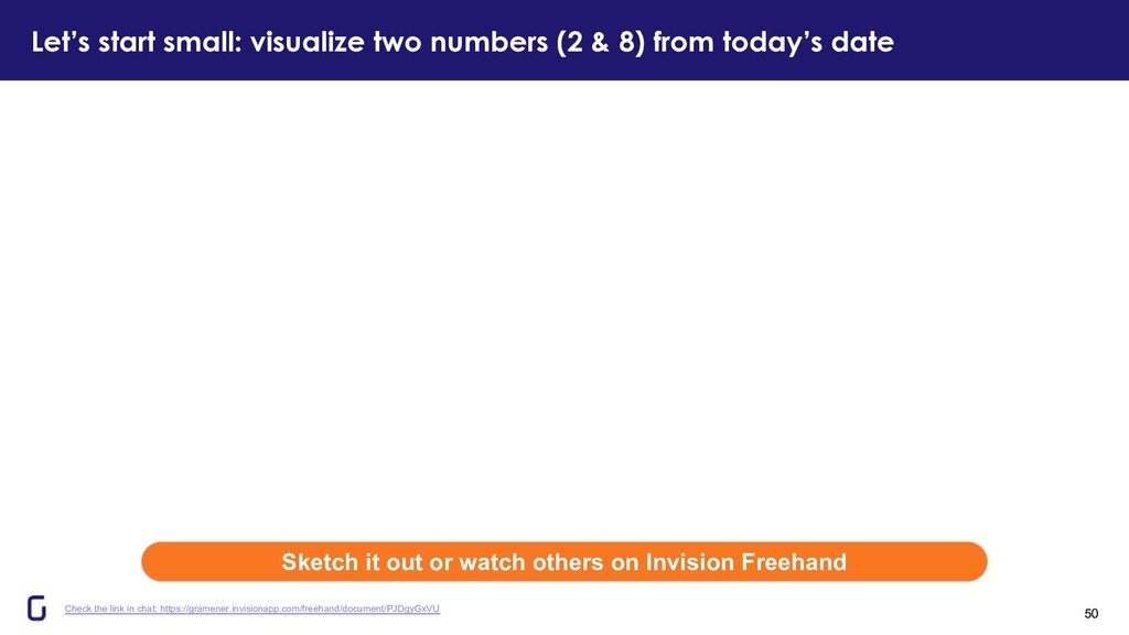 Let's start small: visualize two numbers (2 & 8...