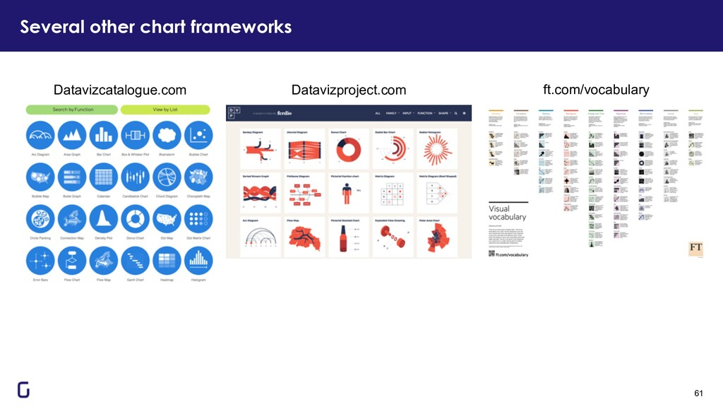Several other chart frameworks 61 Datavizcatalo...