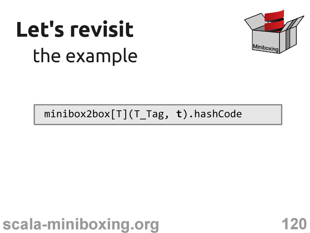 120 scala-miniboxing.org Let's revisit Let's re...