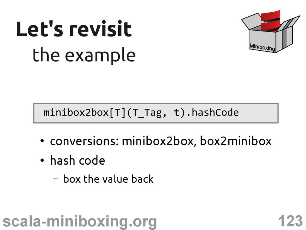 123 scala-miniboxing.org Let's revisit Let's re...