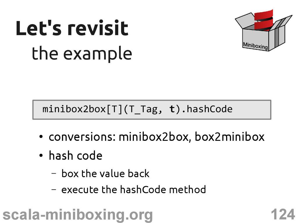 124 scala-miniboxing.org Let's revisit Let's re...