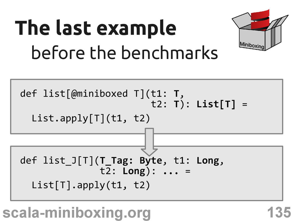 135 scala-miniboxing.org The last example The l...