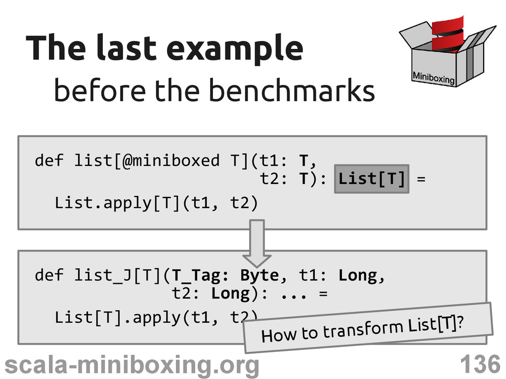 136 scala-miniboxing.org The last example The l...