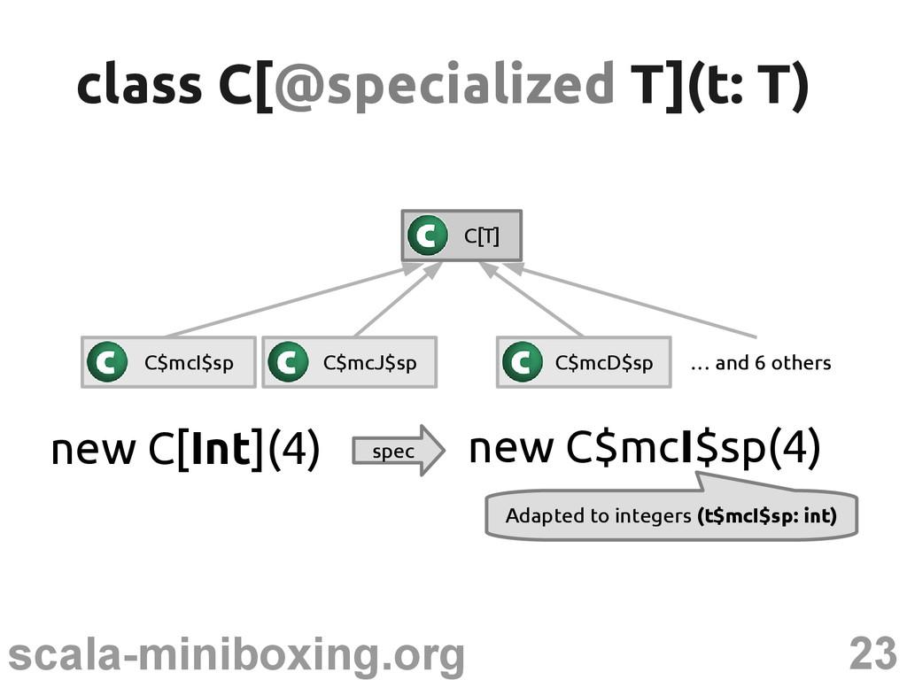 23 scala-miniboxing.org class C[ class C[@speci...