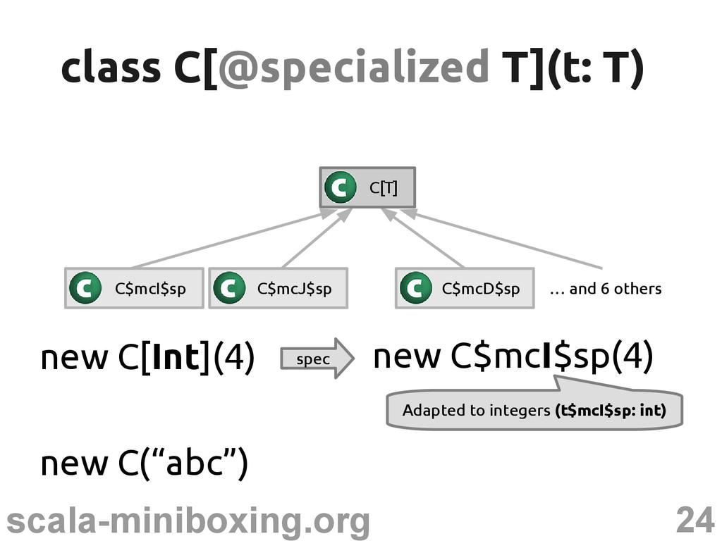 24 scala-miniboxing.org class C[ class C[@speci...