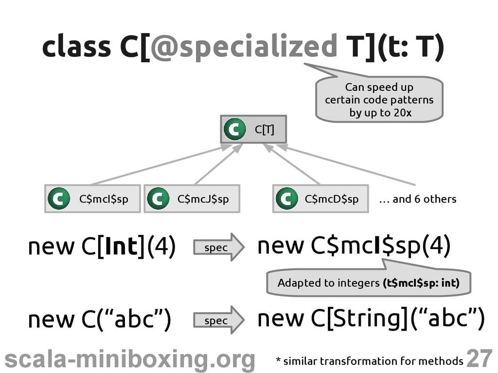27 scala-miniboxing.org class C[ class C[@speci...