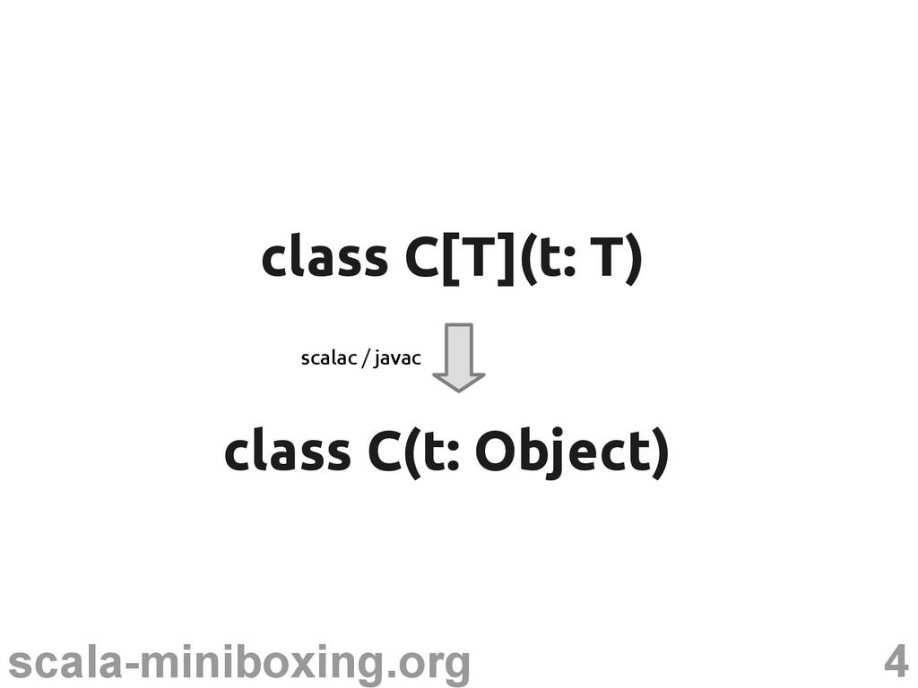 4 scala-miniboxing.org class C(t: Object) class...