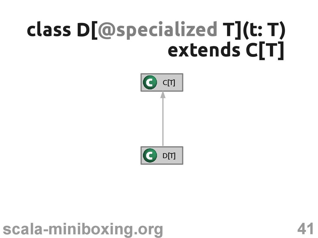 41 scala-miniboxing.org class D[ class D[@speci...