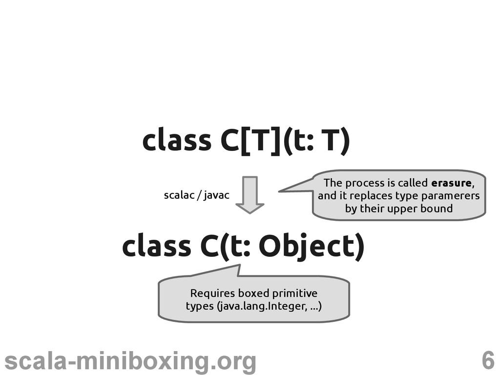 6 scala-miniboxing.org class C(t: Object) class...