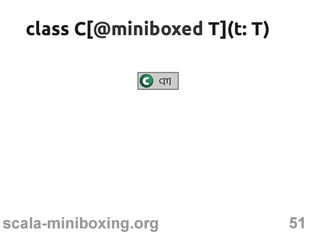 51 scala-miniboxing.org C[T] class C[ class C[@...