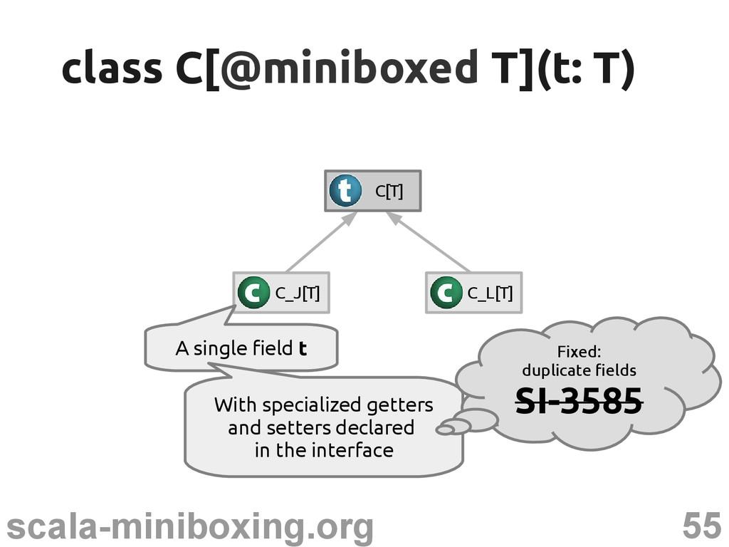 55 scala-miniboxing.org C_J[T] C_L[T] C[T] clas...