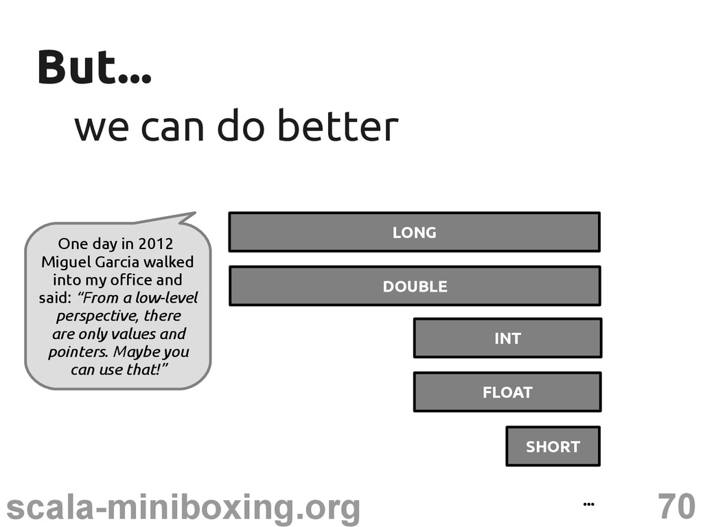 70 scala-miniboxing.org But... But... we can do...