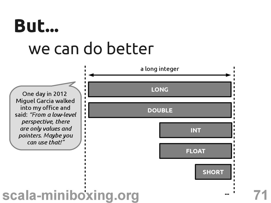 71 scala-miniboxing.org But... But... we can do...