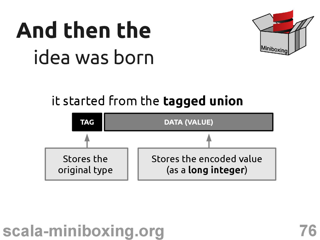 76 scala-miniboxing.org And then the And then t...