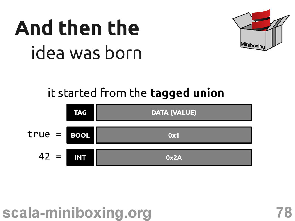 78 scala-miniboxing.org And then the And then t...
