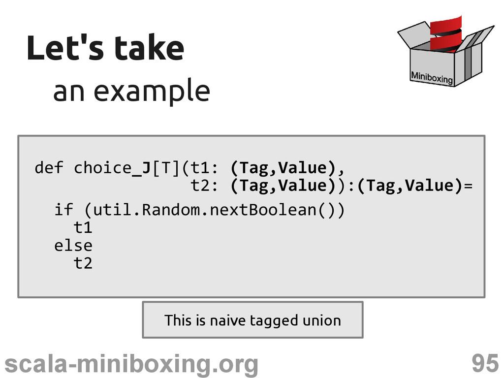 95 scala-miniboxing.org Let's take Let's take a...