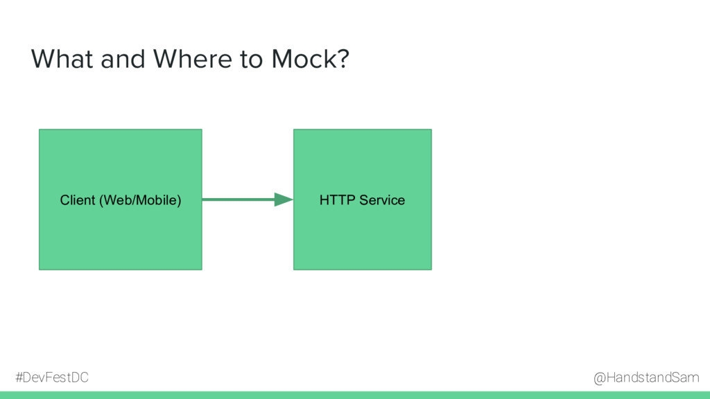 @HandstandSam #DevFestDC What and Where to Mock...