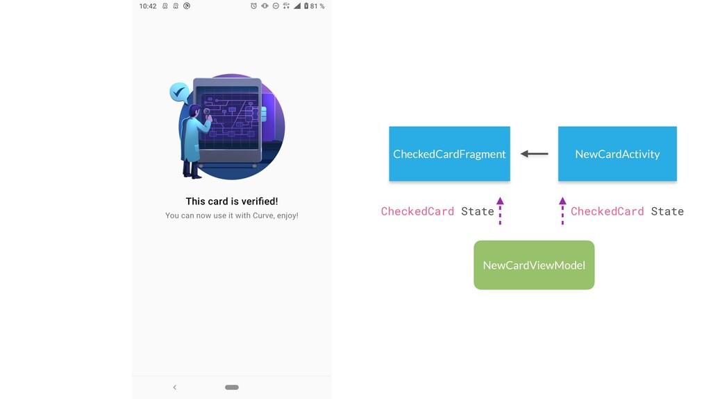 NewCardActivity NewCardViewModel CheckedCardFra...