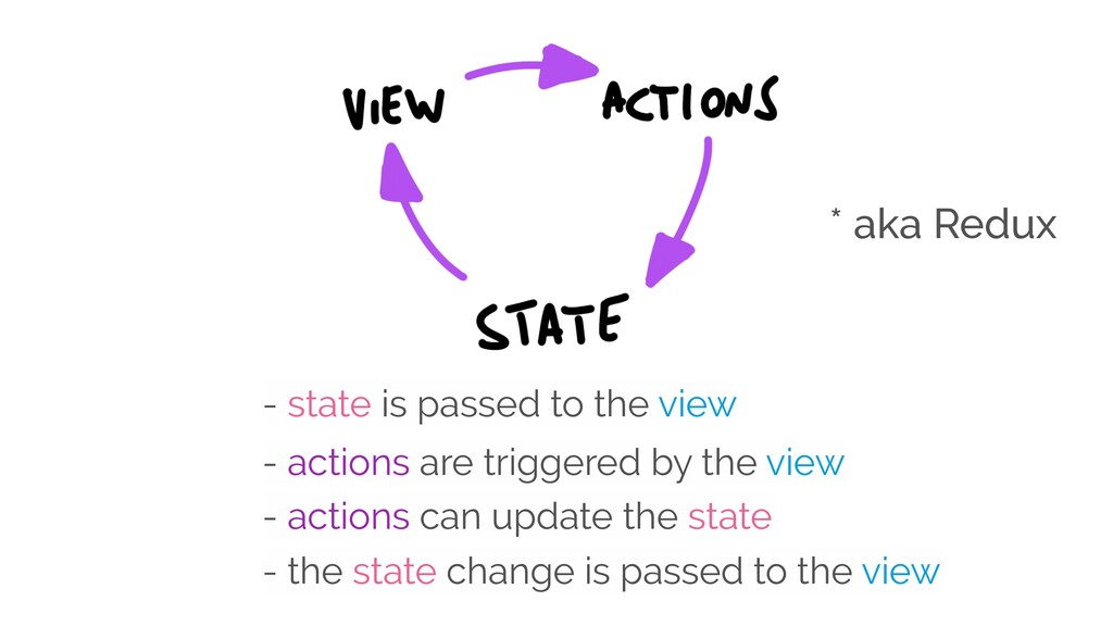 •- the state change is passed to the view •- ac...
