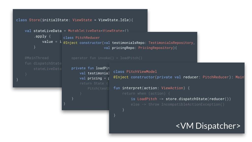 <Store> <Reducer> <VM Dispatcher>