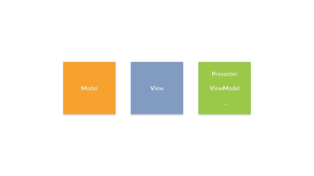 View Model Presenter ViewModel …
