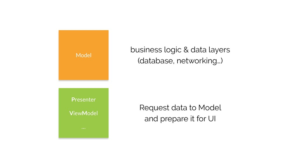 business logic & data layers (database, network...