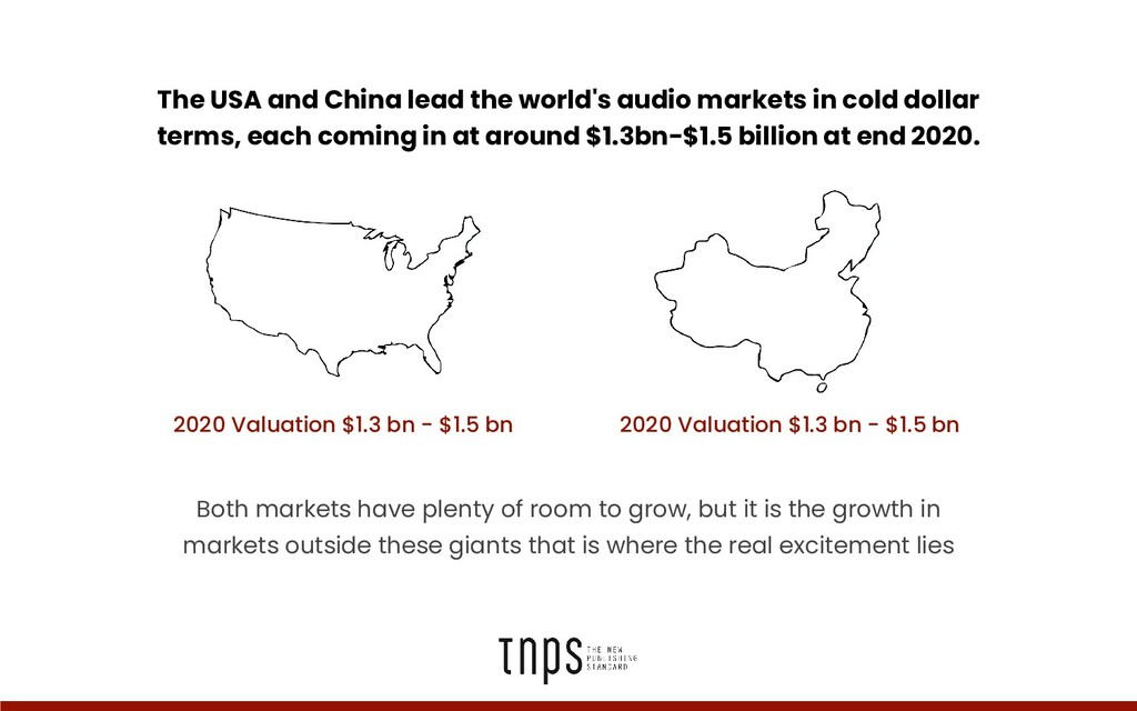 The USA and China lead the world's audio market...