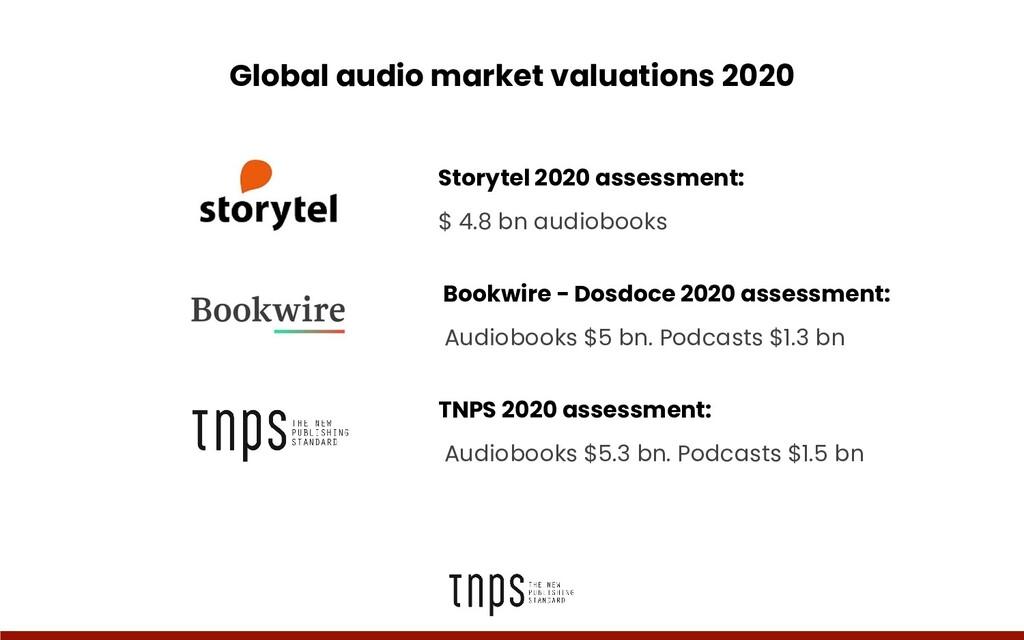 Storytel 2020 assessment: $ 4.8 bn audiobooks B...